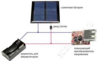 Солнечные батареи для квартиры на балконе: пошаговый монтаж