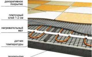 Теплый пол на балконе: конструкция и технология монтажа