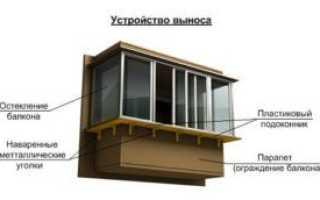 Балкон с выносом по подоконнику: как сделать своими руками