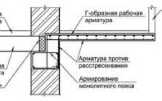 Балконная плита: размеры плиты в доме