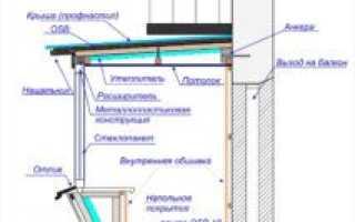 Каркас балкона: как правильно сварить своими руками