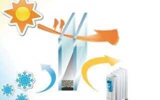 Энергосберегающие окна: технические характеристики стеклопакетов, как проверить