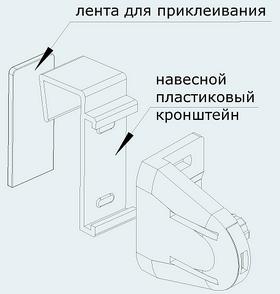 Схема крепления штор