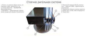 ригельная система