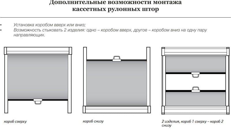 Установка кассетных штор