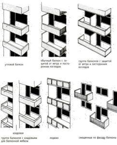 Виды лоджий и балконов