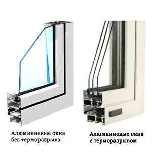 профили алюминиевых окон