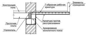 плита балконная