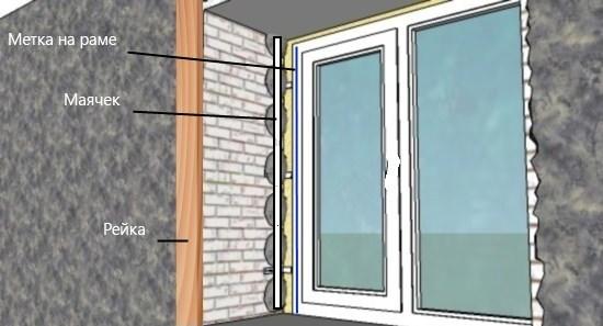 как сделать откосы на окнах самому