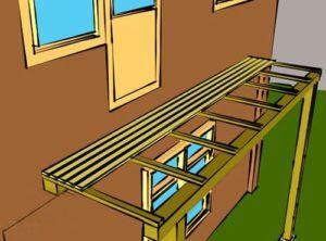основание балкона
