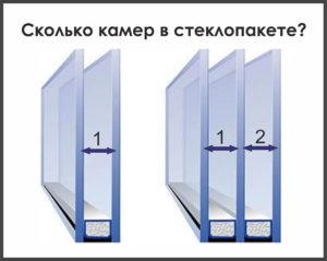 Какой стеклопакет выбрать