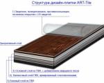 Структура винилового покрытия