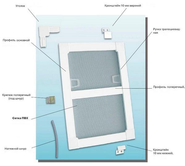 установка москитных сеток на пластиковые окна