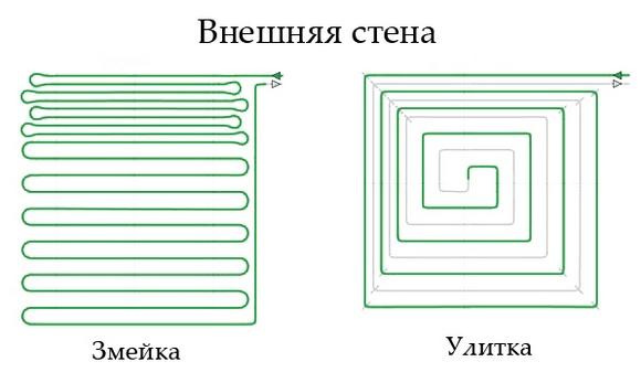 схема укладки теплого пола водяного